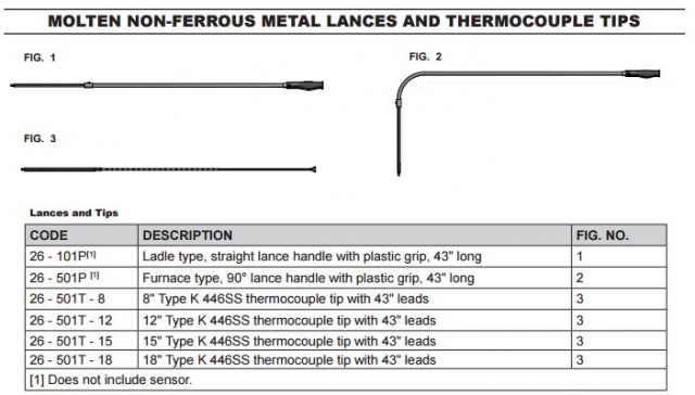 Metal Lances and Thermocouple tips