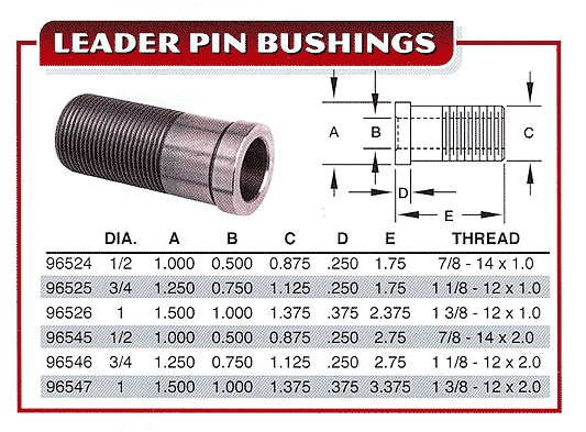 LEADER PIN BUSHINGS
